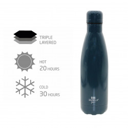 TURQUOISE TRITHERM BOTTLE TRITHERM WITH THERMAL TECHNOLOGY BERELA TRIPLE LAYER Latramuntana
